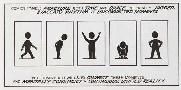 Hyperlinking fractures both time and space offering a jagged, staccato rhythm of unconnected moments. Good information architecture allows us to connect these moments and enable the user to mentally construct a continuous, unified reality.