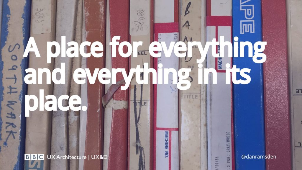 A shelf of object with the caption - a place for everything and everything in its place