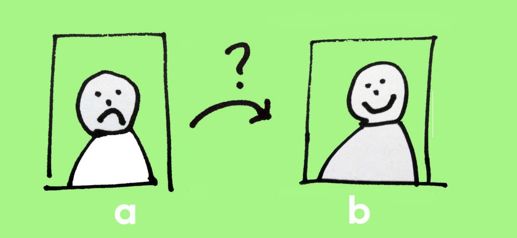 a journey from frowning (a) to smiling (b), but it's unclear what happened in-between